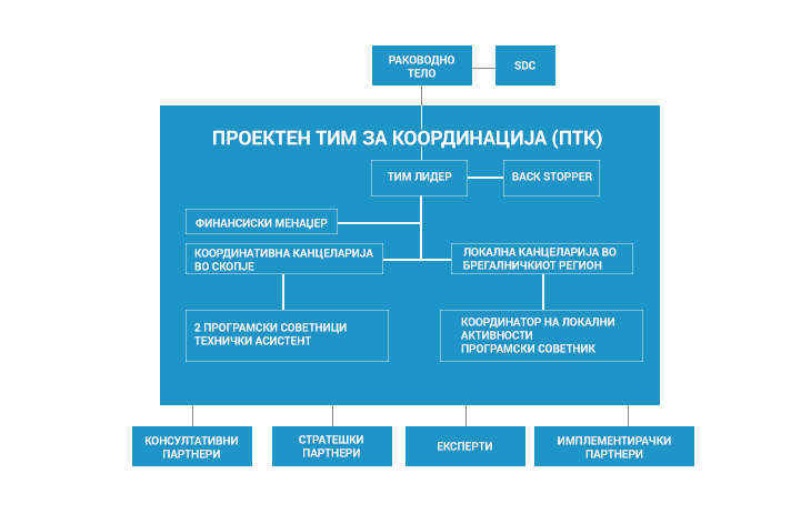 timmk